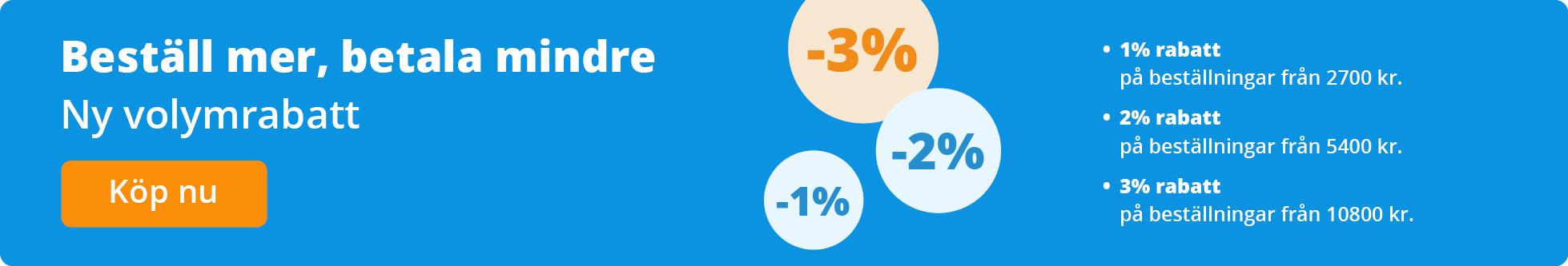 -1% -2% -3%