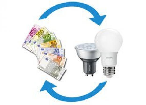 Come sostituire le tue lampade gratuitamente