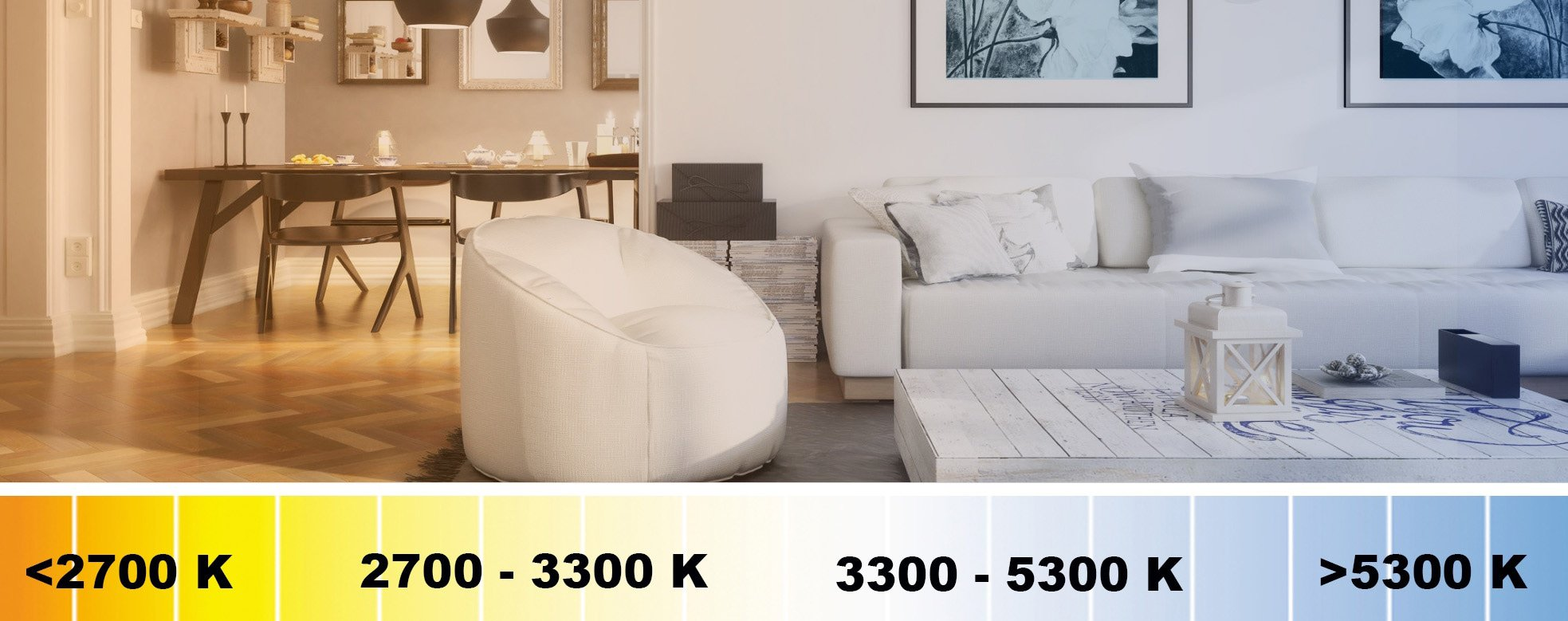 Which colour temperature for which room?  Any-lamp