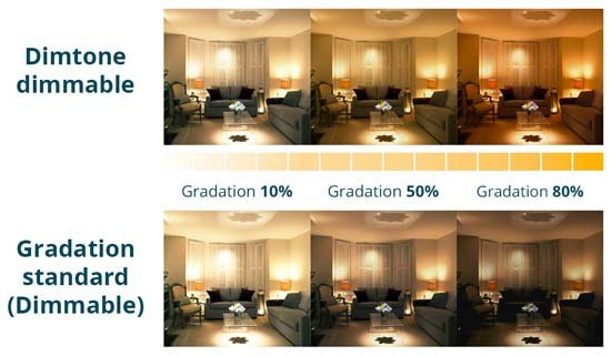 Fonction DimTone dimmable versus dimmable