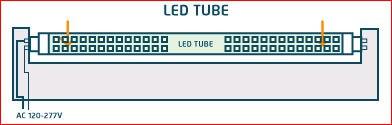 Installation av lysrör i armatur med elektroniskt driftdon HF